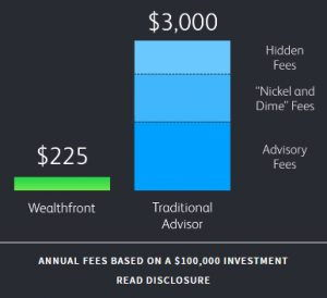 Wealthfront hidden fees